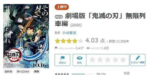 映画「劇場版 鬼滅の刃 無限列車」yahoo映画