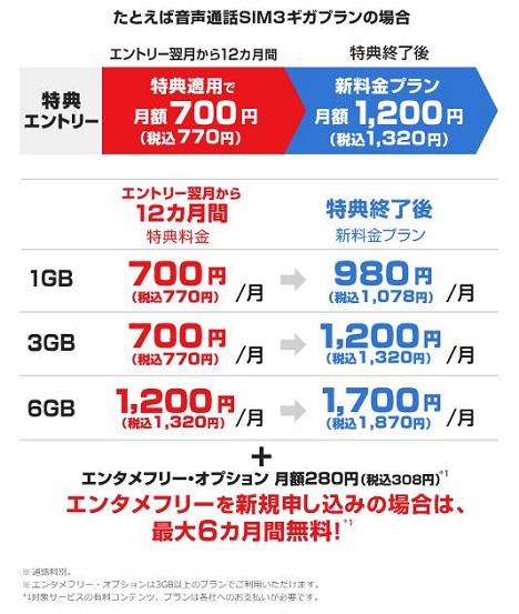 BIGLOBEモバイルの新料金プラン利用者値引